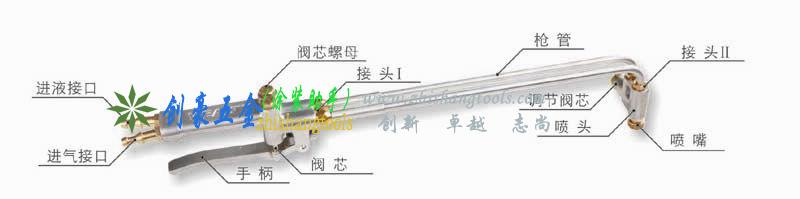 压铸喷枪的组成部分和架构